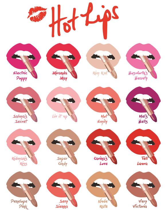 hot lips1